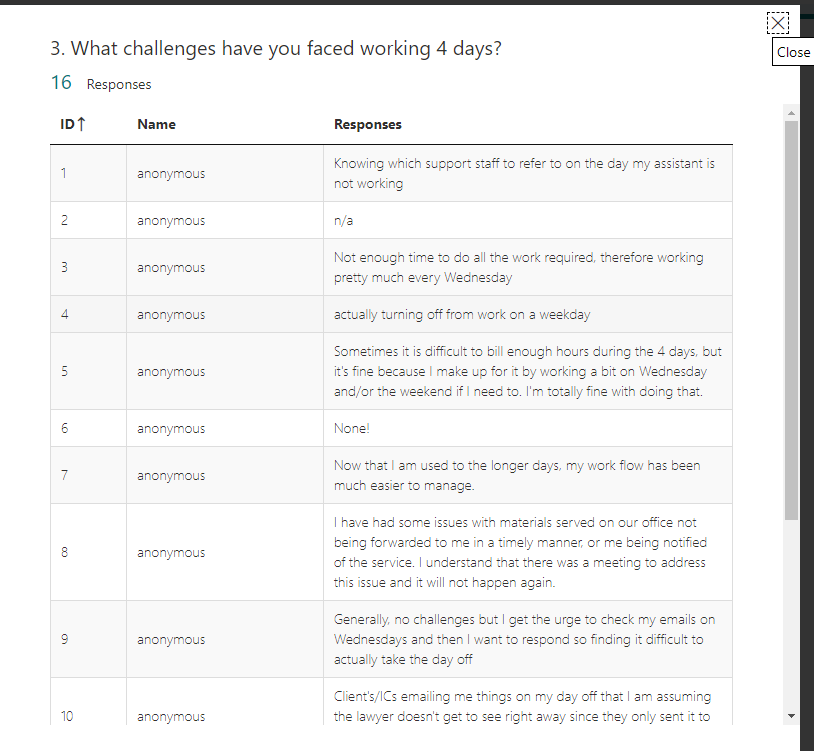 survey-results-challenges-4-day-work-weeks